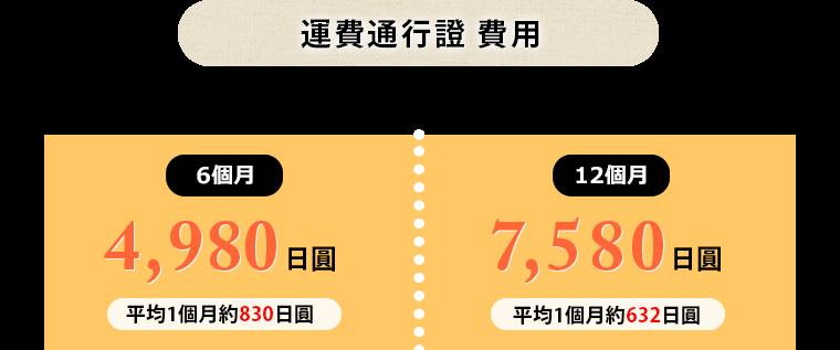 運費通行證 費用【6個月】4,980日圓(平均1個月約830日圓)【12個月】7,580日圓(平均1個月約632日圓)