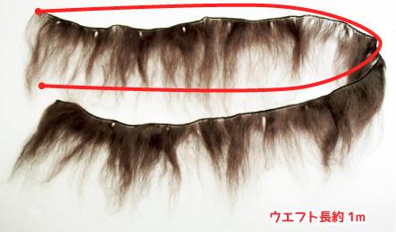 ストレートモヘア全長